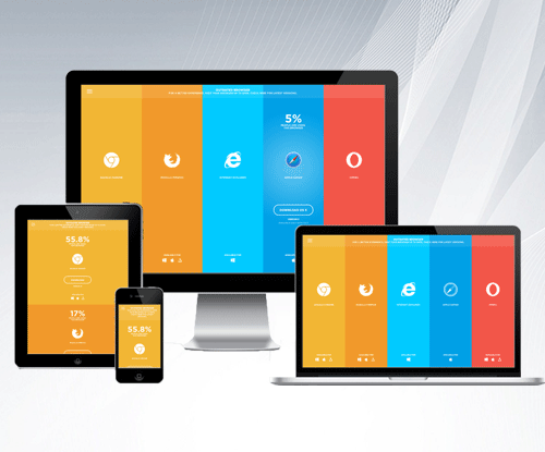 mobil uyumlu yazılımlar